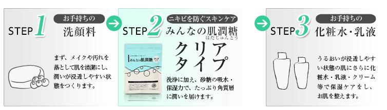 ニキビケア化粧品「みんなの肌潤糖(クリア)」3
